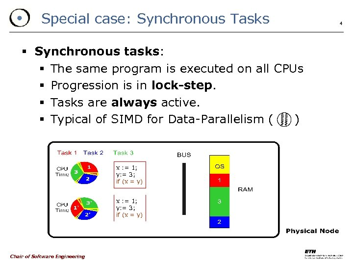 Special case: Synchronous Tasks § Synchronous tasks: § The same program is executed on