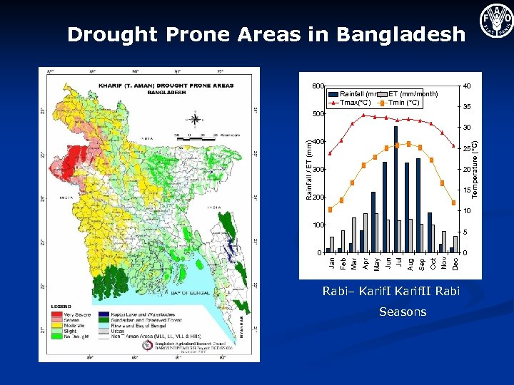 Drought Prone Areas in Bangladesh 600 40 Rainfall (mm) ET (mm/month) Tmax(°C) Tmin (°C)