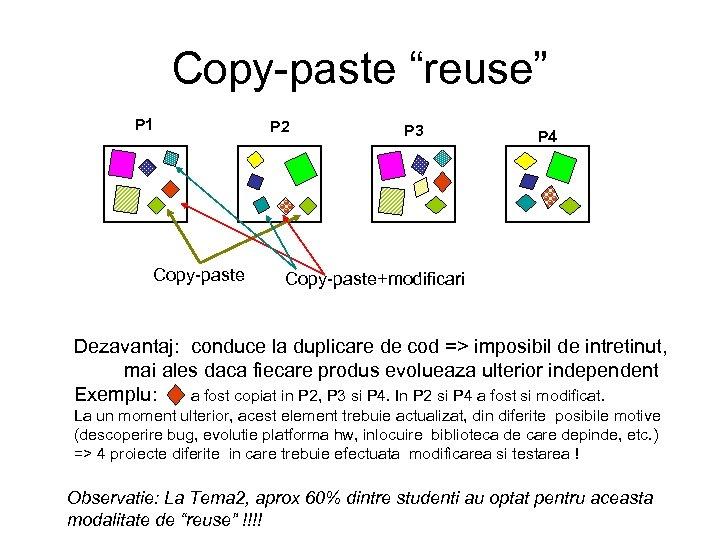 """Copy-paste """"reuse"""" P 1 Copy-paste P 2 P 3 P 4 Copy-paste+modificari Dezavantaj: conduce"""