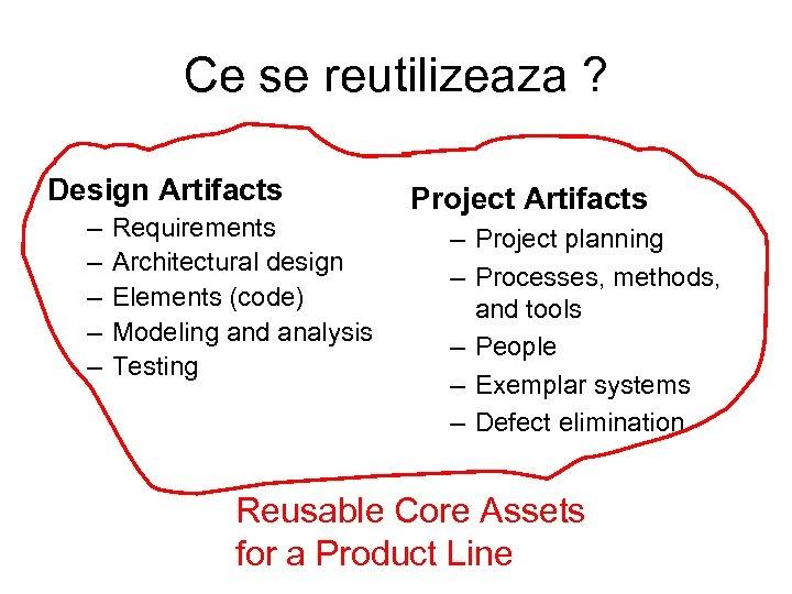 Ce se reutilizeaza ? Design Artifacts – – – Requirements Architectural design Elements (code)