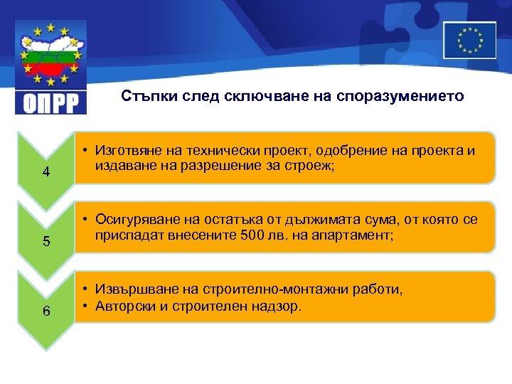Стъпки след сключване на споразумението 4 • Изготвяне на технически проект, одобрение на проекта
