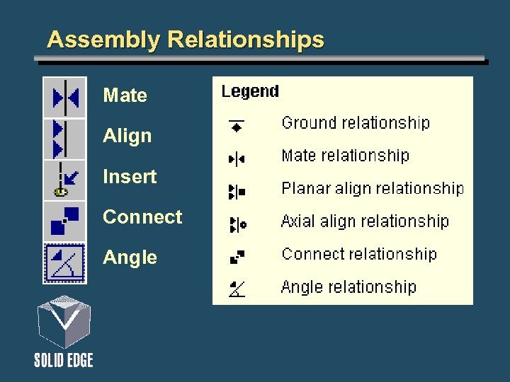 Assembly Relationships Mate Align Insert Connect Angle