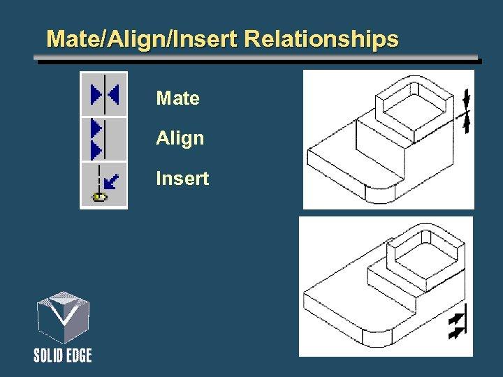 Mate/Align/Insert Relationships Mate Align Insert