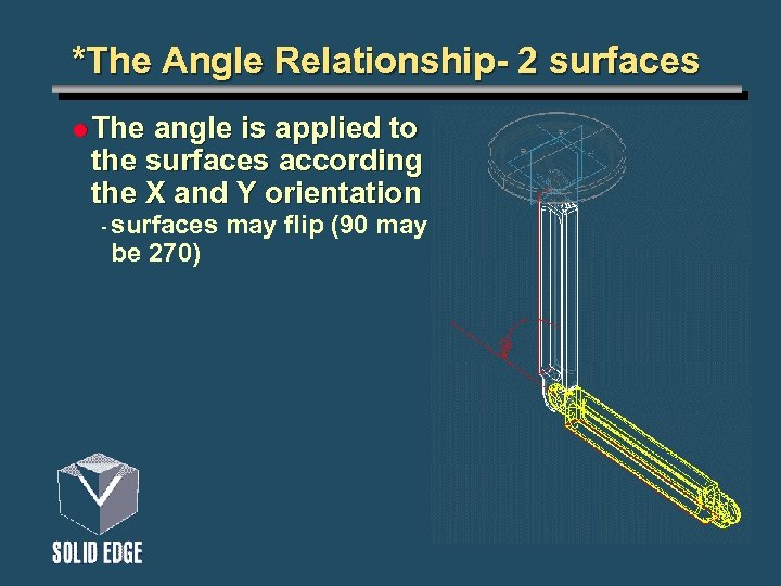 *The Angle Relationship- 2 surfaces l The angle is applied to the surfaces according