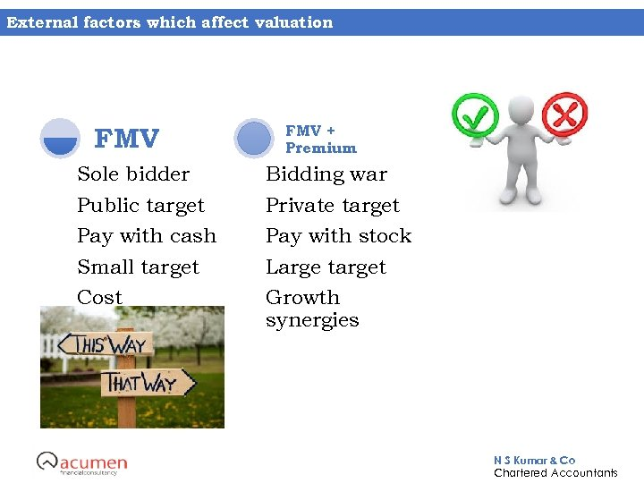 External factors which affect valuation FMV Sole bidder Public target Pay with cash Small