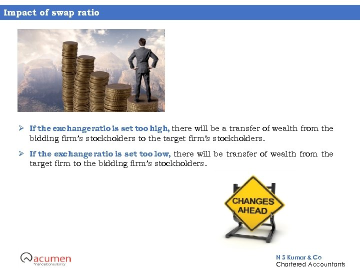 Impact of swap ratio Ø If the exchangeratio is set too high, there will