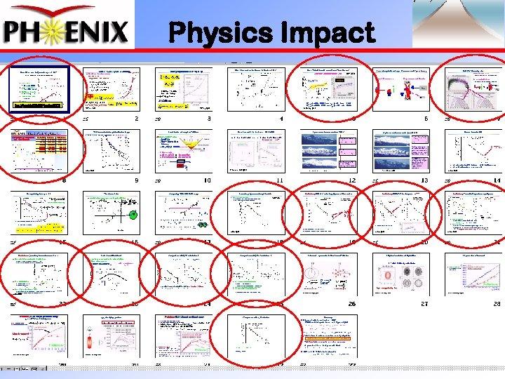 Physics Impact 7