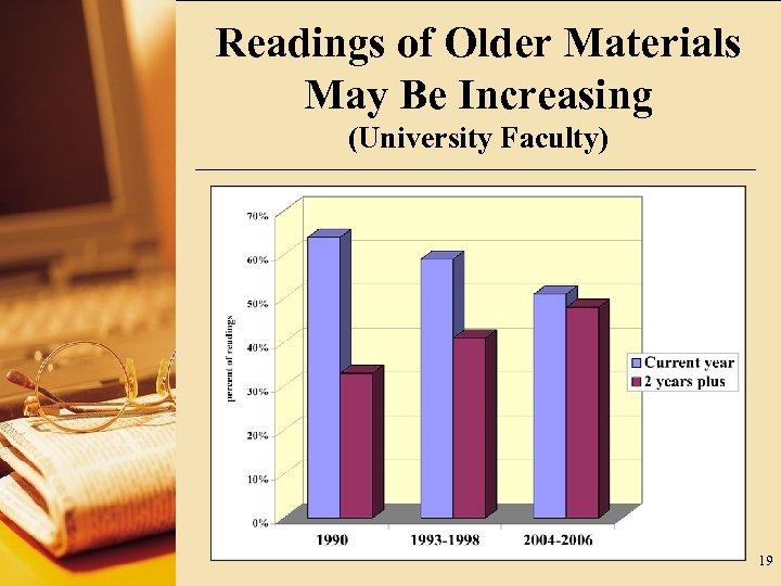 Readings of Older Materials May Be Increasing (University Faculty) 19
