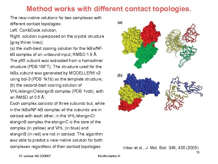 Method works with different contact topologies. The near-native solutions for two complexes with different