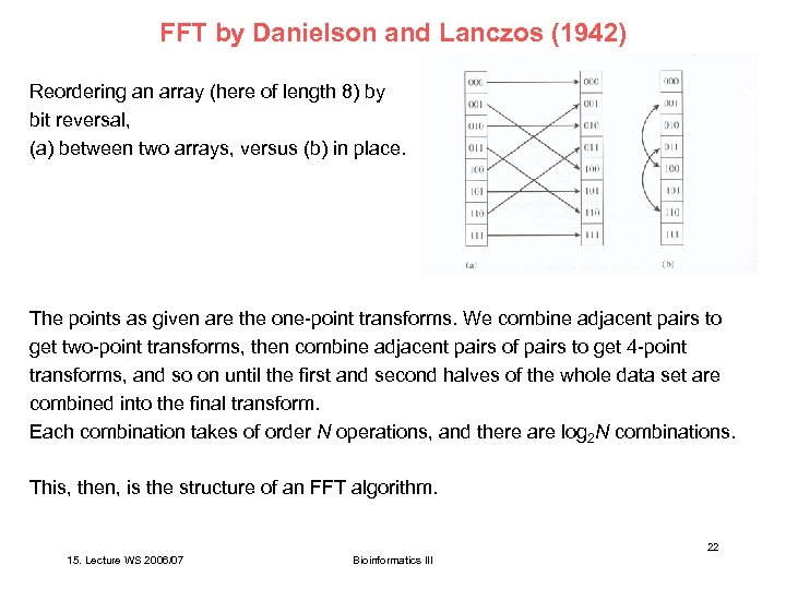 FFT by Danielson and Lanczos (1942) Reordering an array (here of length 8) by