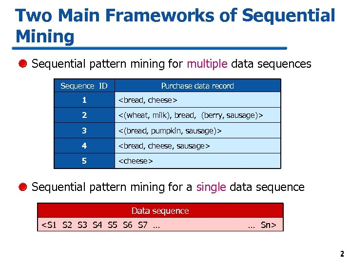 Two Main Frameworks of Sequential Mining Sequential pattern mining for multiple data sequences Sequence