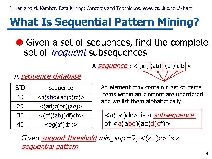J. Han and M. Kamber. Data Mining: Concepts and Techniques, www. cs. uiuc. edu/~hanji