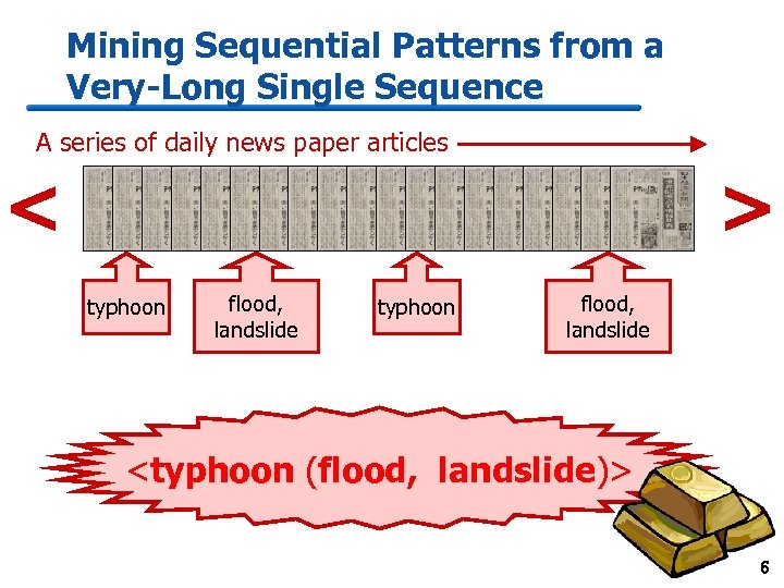 Mining Sequential Patterns from a Very-Long Single Sequence A series of daily news paper