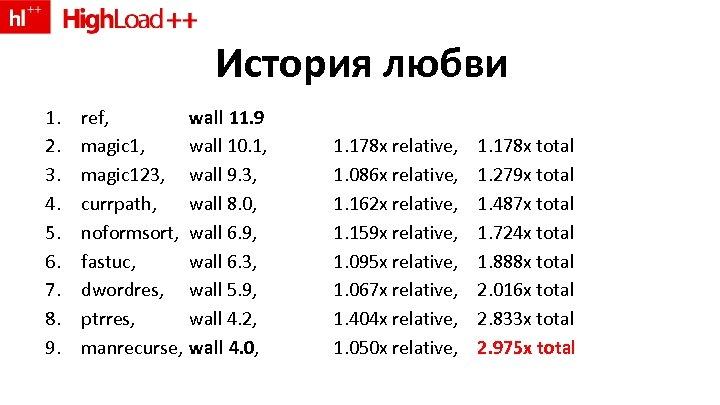 История любви 1. 2. 3. 4. 5. 6. 7. 8. 9. ref, magic 123,