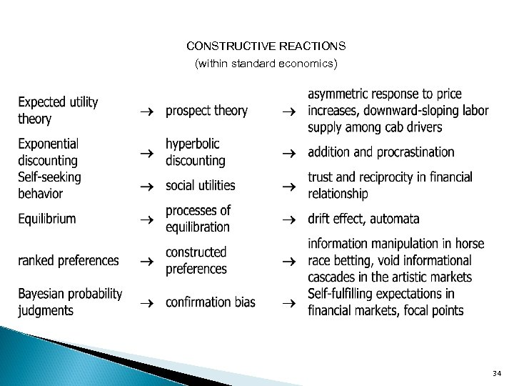 CONSTRUCTIVE REACTIONS (within standard economics) 34