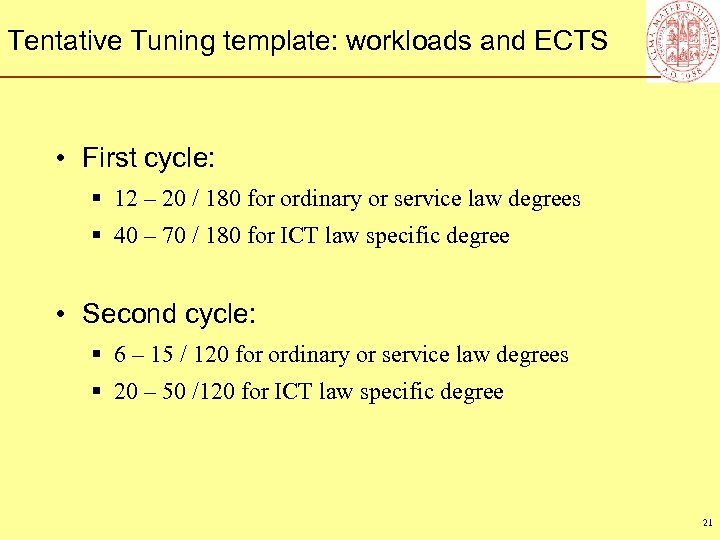Tentative Tuning template: workloads and ECTS • First cycle: § 12 – 20 /