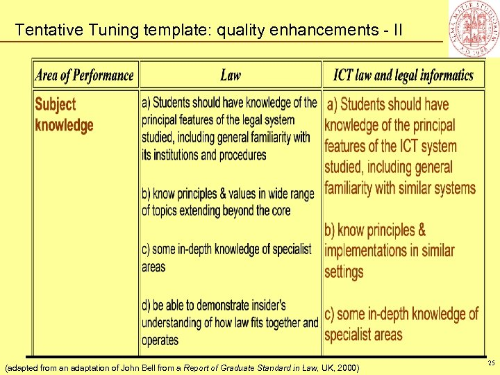 Tentative Tuning template: quality enhancements - II (adapted from an adaptation of John Bell