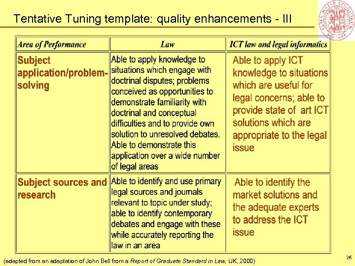 Tentative Tuning template: quality enhancements - III (adapted from an adaptation of John Bell