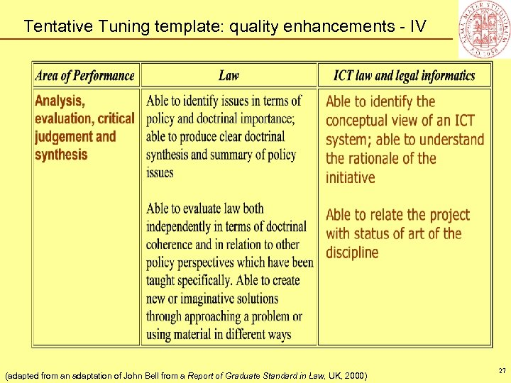 Tentative Tuning template: quality enhancements - IV (adapted from an adaptation of John Bell