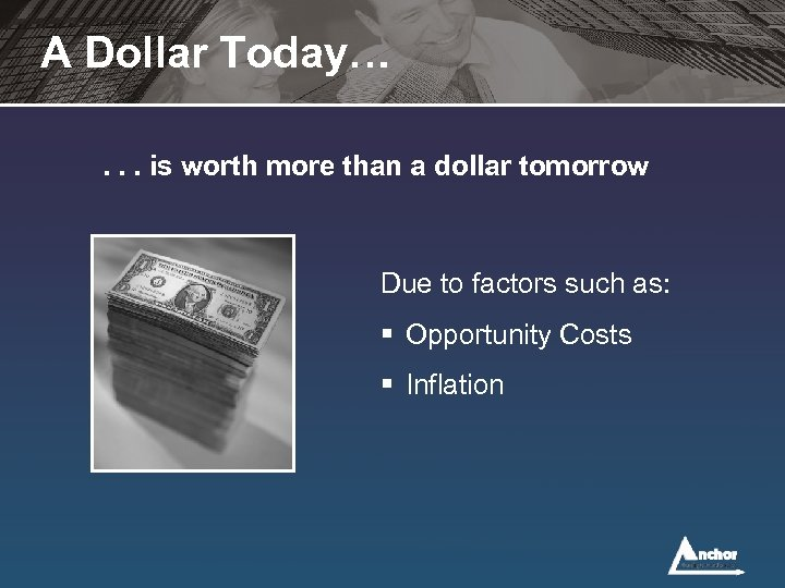 A Dollar Today…. . . is worth more than a dollar tomorrow Due to