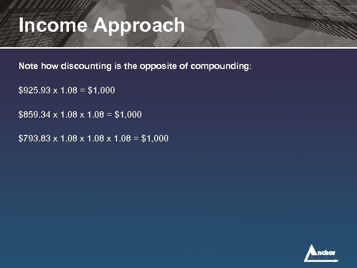 Income Approach Note how discounting is the opposite of compounding: $925. 93 x 1.