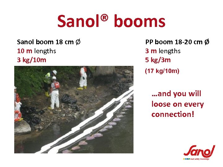 Sanol® booms Sanol boom 18 cm Ø 10 m lengths 3 kg/10 m PP