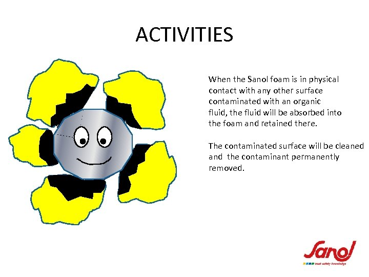 ACTIVITIES When the Sanol foam is in physical contact with any other surface contaminated