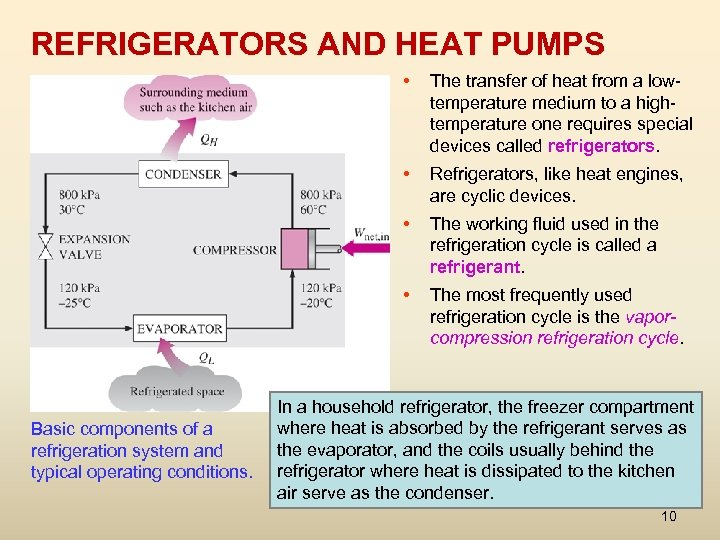 REFRIGERATORS AND HEAT PUMPS • • Refrigerators, like heat engines, are cyclic devices. •