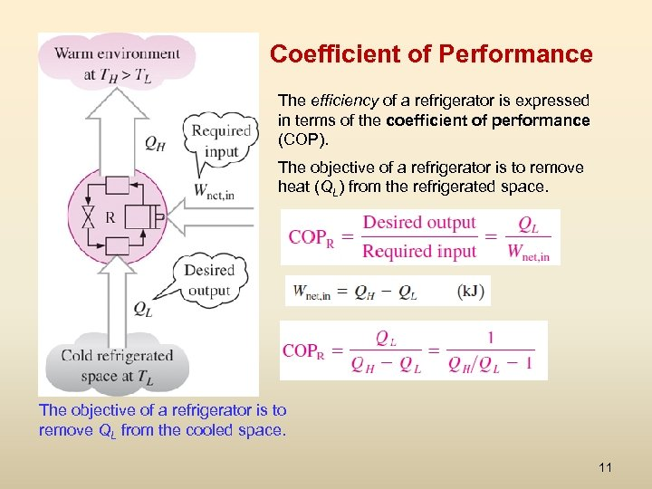 Coefficient of Performance The efficiency of a refrigerator is expressed in terms of the
