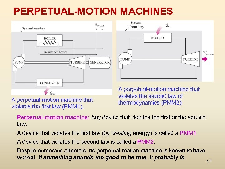 PERPETUAL-MOTION MACHINES A perpetual-motion machine that violates the first law (PMM 1). A perpetual-motion