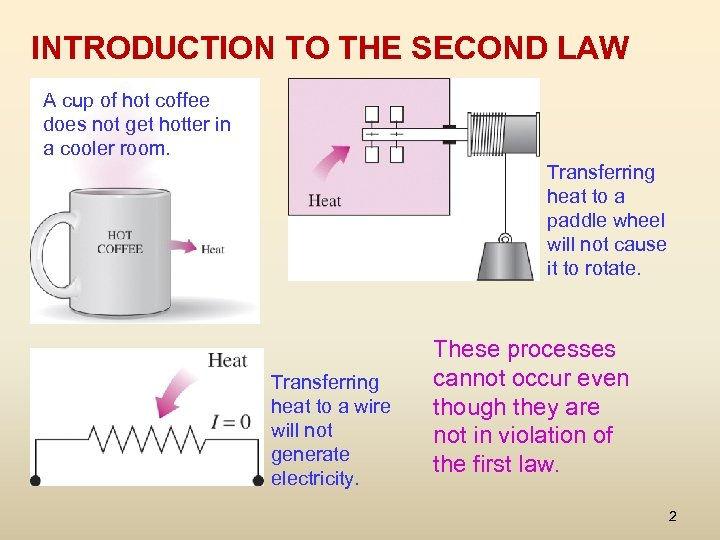 INTRODUCTION TO THE SECOND LAW A cup of hot coffee does not get hotter