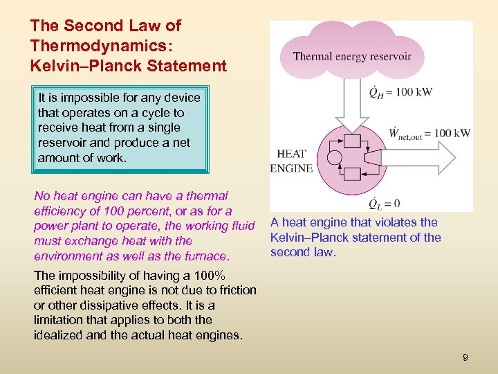 The Second Law of Thermodynamics: Kelvin–Planck Statement It is impossible for any device that