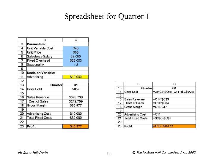 Spreadsheet for Quarter 1 Mc. Graw-Hill/Irwin 11 © The Mc. Graw-Hill Companies, Inc. ,