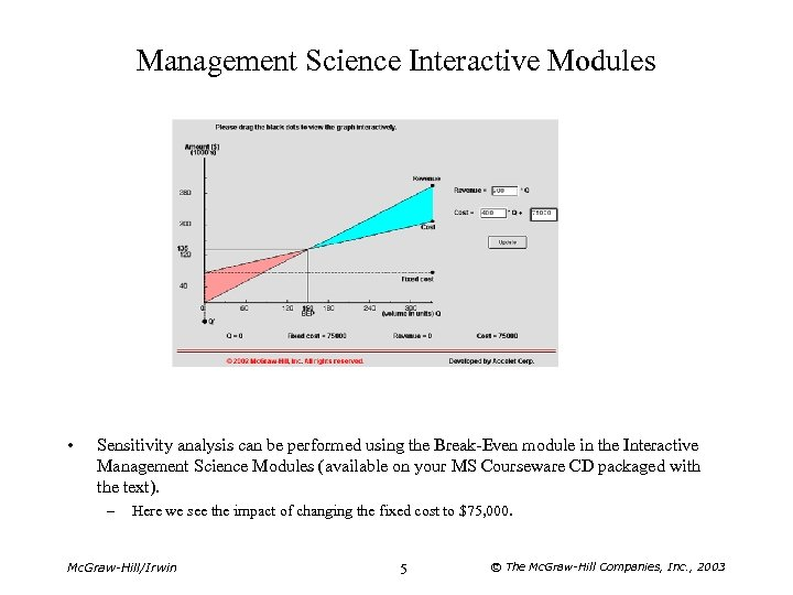 Management Science Interactive Modules • Sensitivity analysis can be performed using the Break-Even module