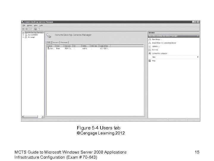 Figure 5 -4 Users tab ©Cengage Learning 2012 MCTS Guide to Microsoft Windows Server