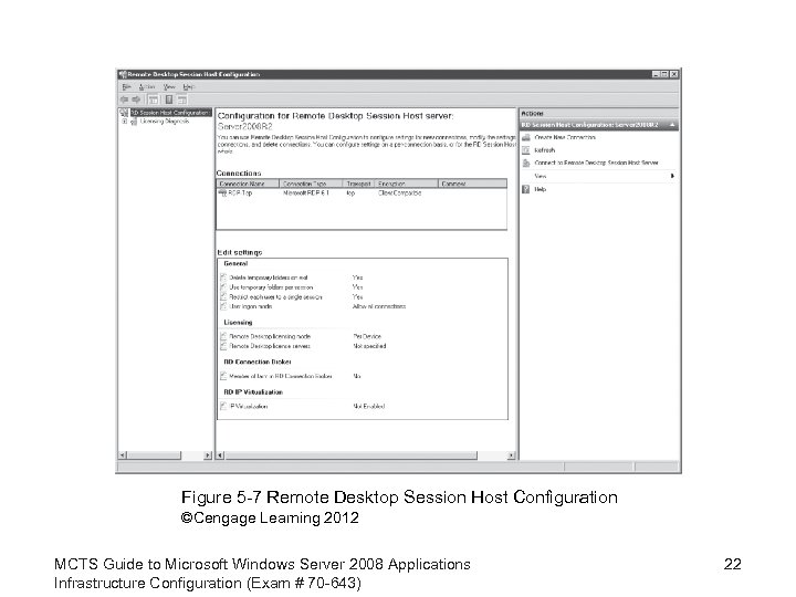 Figure 5 -7 Remote Desktop Session Host Configuration ©Cengage Learning 2012 MCTS Guide to