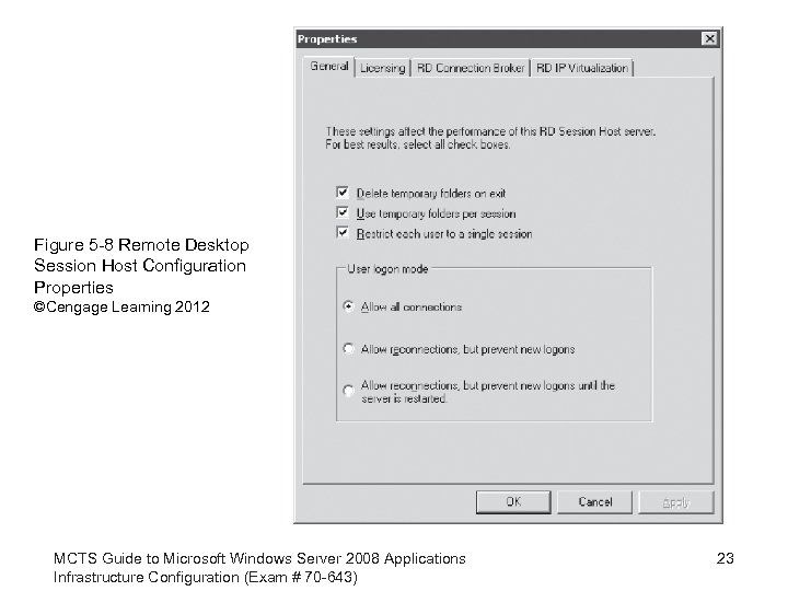 Figure 5 -8 Remote Desktop Session Host Configuration Properties ©Cengage Learning 2012 MCTS Guide