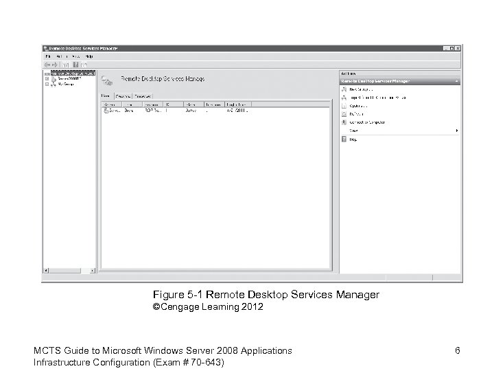 Figure 5 -1 Remote Desktop Services Manager ©Cengage Learning 2012 MCTS Guide to Microsoft