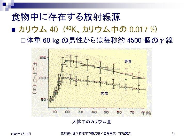 食物中に存在する放射線源 n カリウム 40 (40 K、カリウム中の 0. 017 %) ¨ 体重 60 kg の男性からは毎秒約 4500