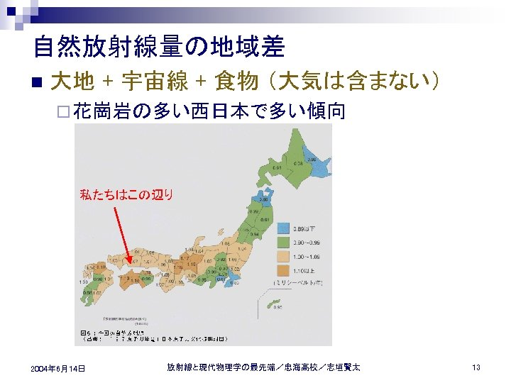 自然放射線量の地域差 n 大地 + 宇宙線 + 食物 (大気は含まない) ¨ 花崗岩の多い西日本で多い傾向 私たちはこの辺り 2004年 6月14日 放射線と現代物理学の最先端/忠海高校/志垣賢太