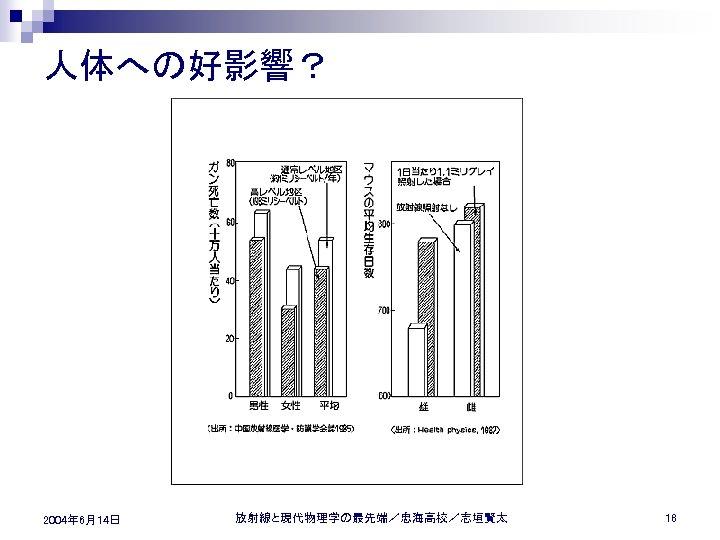 人体への好影響? 2004年 6月14日 放射線と現代物理学の最先端/忠海高校/志垣賢太 18