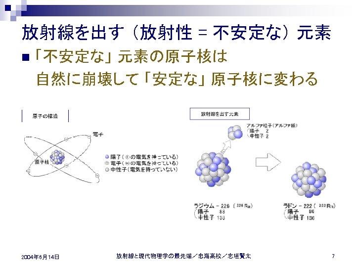 放射線を出す (放射性 = 不安定な) 元素 n 「不安定な」 元素の原子核は 自然に崩壊して 「安定な」 原子核に変わる 2004年 6月14日 放射線と現代物理学の最先端/忠海高校/志垣賢太
