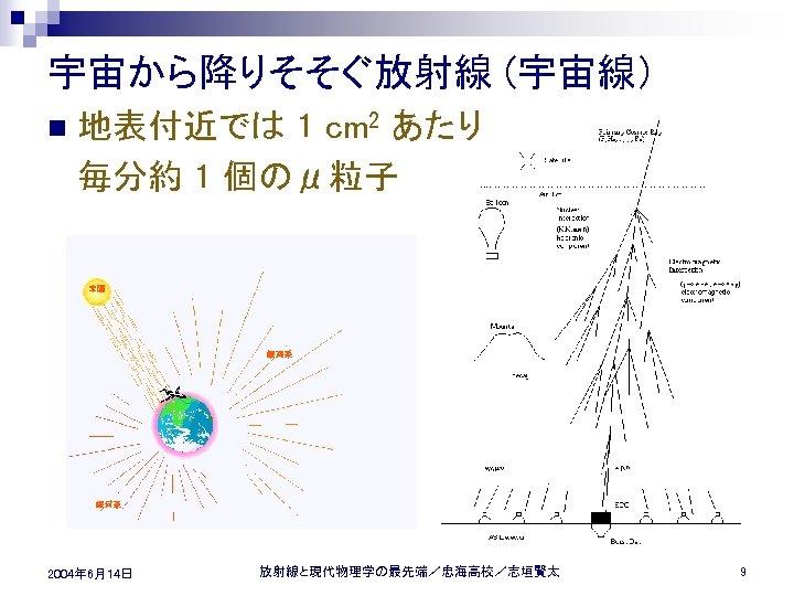 宇宙から降りそそぐ放射線 (宇宙線) n 地表付近では 1 cm 2 あたり 毎分約 1 個のμ粒子 2004年 6月14日 放射線と現代物理学の最先端/忠海高校/志垣賢太