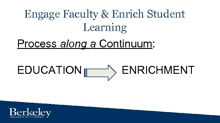 Engage Faculty & Enrich Student Learning Process along a Continuum: EDUCATION ENRICHMENT