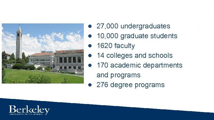 ● ● ● 27, 000 undergraduates 10, 000 graduate students 1620 faculty 14 colleges