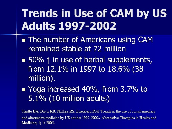 Trends in Use of CAM by US Adults 1997 -2002 The number of Americans