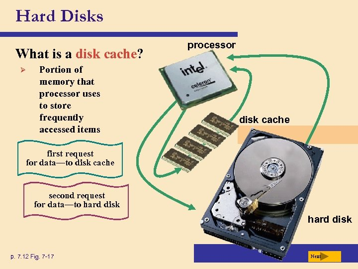 Hard Disks What is a disk cache? Ø Portion of memory that processor uses