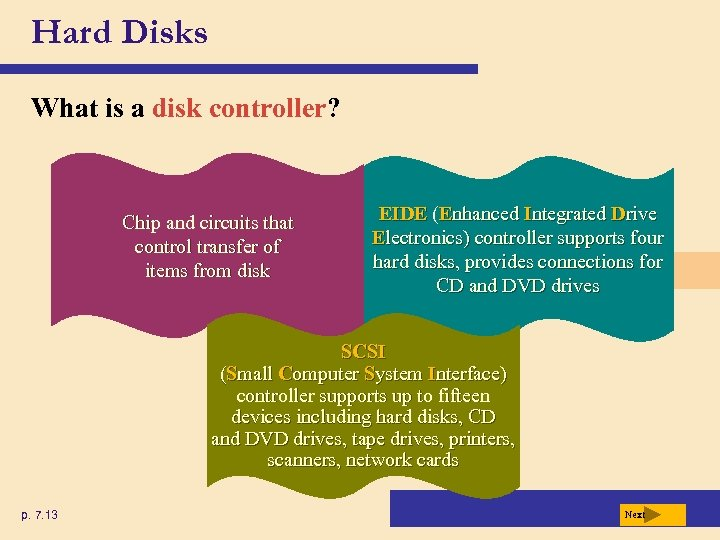 Hard Disks What is a disk controller? Chip and circuits that control transfer of