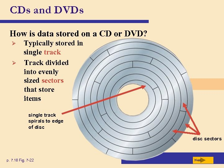 CDs and DVDs How is data stored on a CD or DVD? Ø Ø