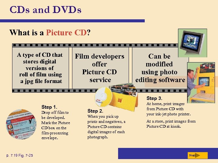 CDs and DVDs What is a Picture CD? A type of CD that stores